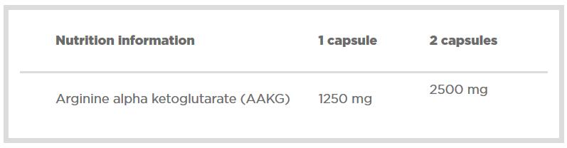 AAKG 1250 Extreme Mega Caps NF