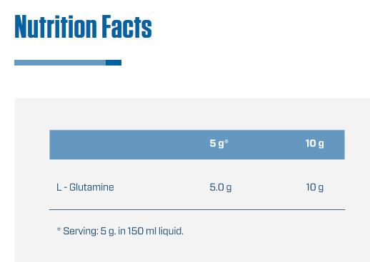 Quamtrax Glutamine-NF