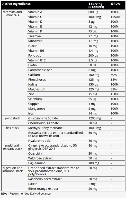 Real Pharm-MULTI CRAZE 270Tabs-NF